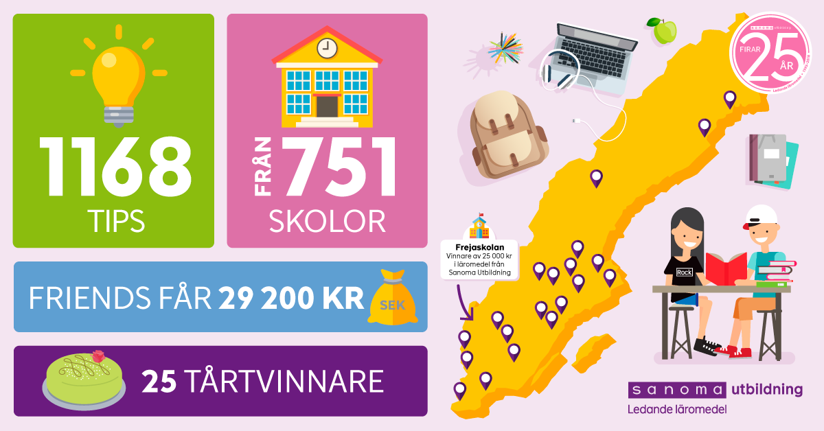 Sanoma-Infographic-LinkedIn-1200x628px.png